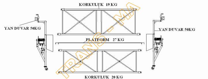 Transma Motorlu Asma Iskele Cephe Platform Iskele Sistemleri